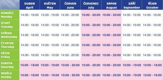Lanový park Teplice - otevírací doba