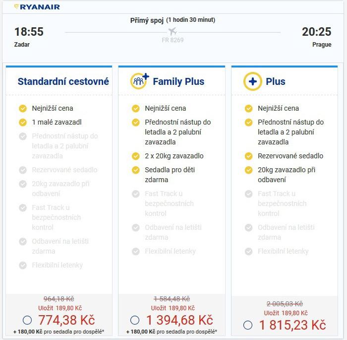 Letecky levně do Chorvatska z Prahy 3