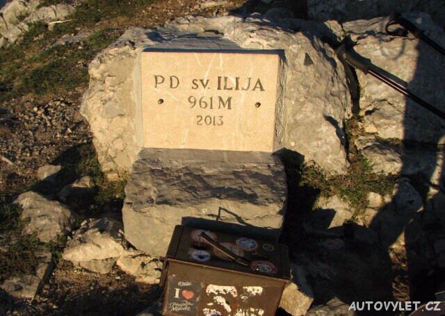 Ilja Chorvatsko