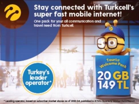 Turkcell Turecko