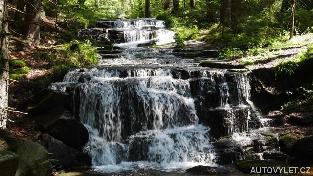 Vodopád Hučavy