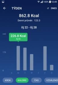 aplikace krokoměr do mobilu nejlepší pro android 4