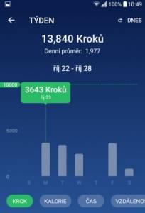 aplikace krokoměr do mobilu nejlepší pro android 5