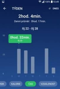 aplikace krokoměr do mobilu nejlepší pro android 6