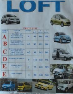 Autopùjčovna Korfu Sidari ceník