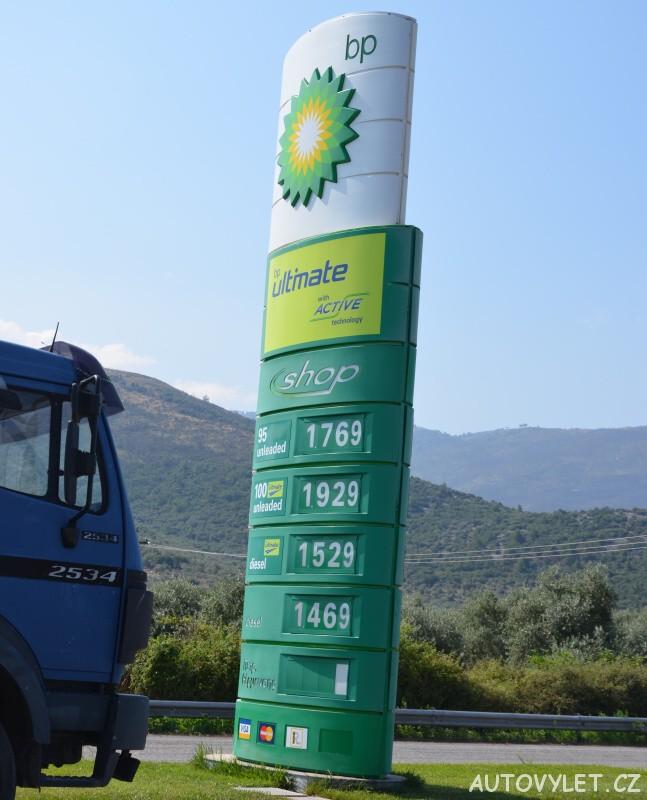 Ceny benzínu Thassos Řecko