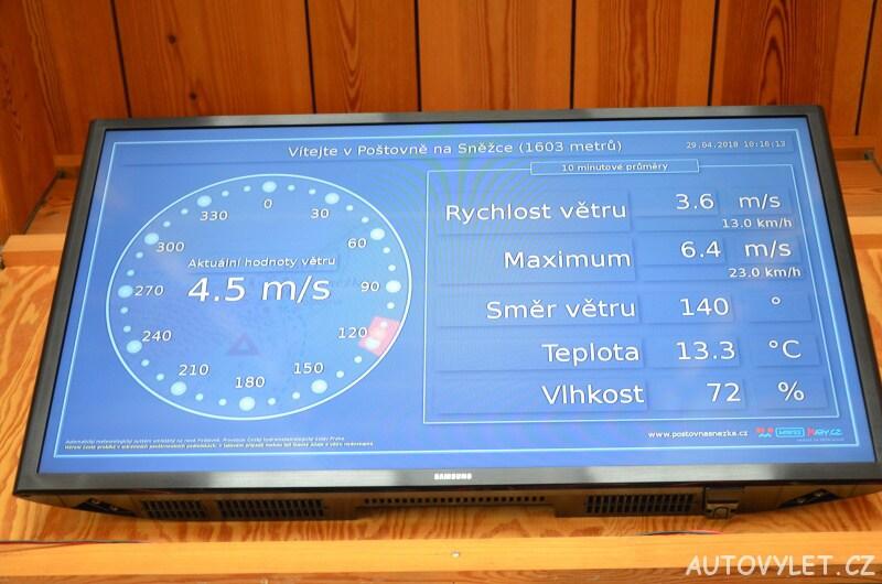 Info tabule v Poštovně na Sněžce
