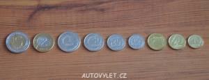 Polský Zlotý - mince