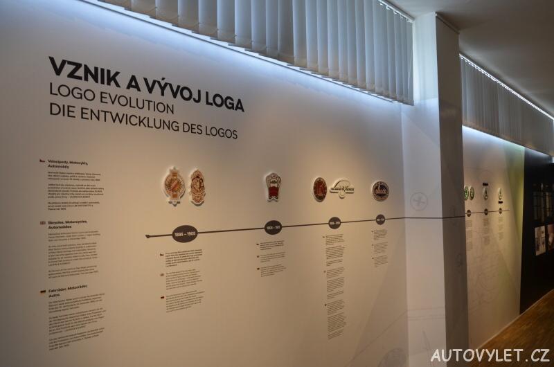 Škoda muzeum Mladá Boleslav 18