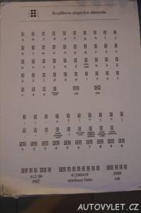 Technické muzeum Brno 24 - Braillova slepecká abeceda